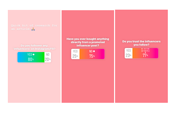 instagram-influencer-consumer-trust-poll